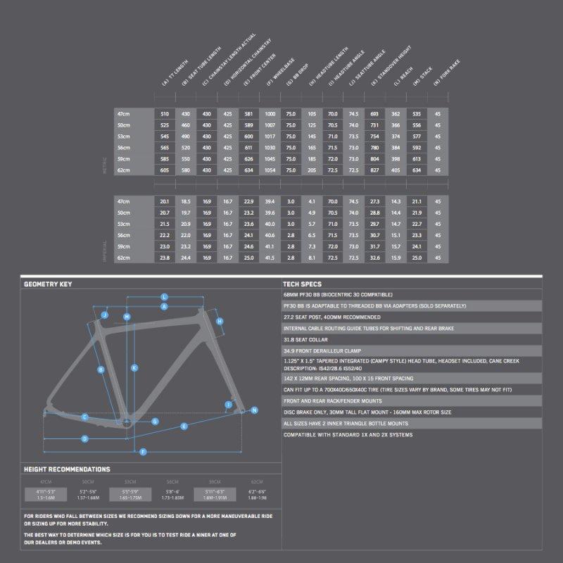 Niner RLT9 RDO Carbon Rahmen für Gravel, Allroad und Touren, Move ...