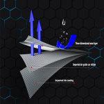 ENLEE Rahmenschutz Honigwaben Schlagschutz Folie Dreiecke